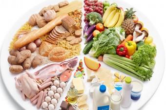 Piramida zdrowego żywienia w praktyce