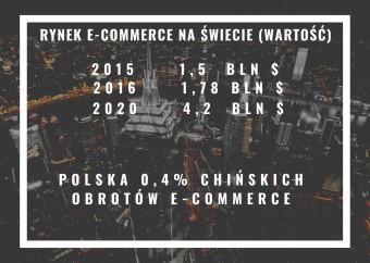 Primavera Parfum otwiera drogę na azjatyckie rynki dla polski firm