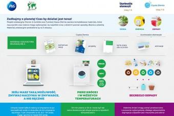 P&G: Powrót do szkoły w ekologicznym stylu