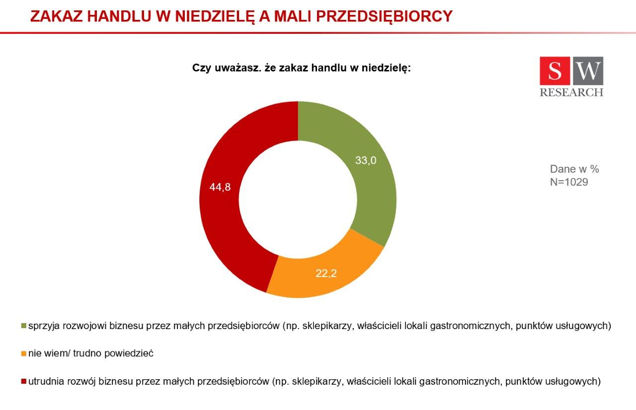 Infografika_zakaz_handlu_w_niedziel___a_mali_przedsi__biorcy.jpg