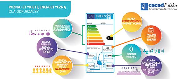 etykieta_infografika.png